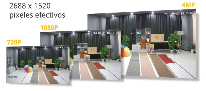DAHUA Cámara IP Domo Antivandálico 4 MP - CCTV